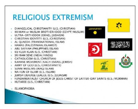 Religious Extremism 450x354 8 Examples Of The U.S. Military Being Taught To Treat Christians As Extremists And Potential Terrorists